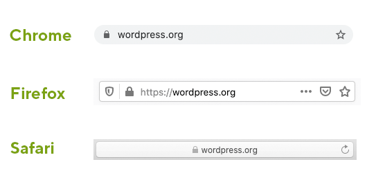 An SSL enabled website shown in three different web browser address bars